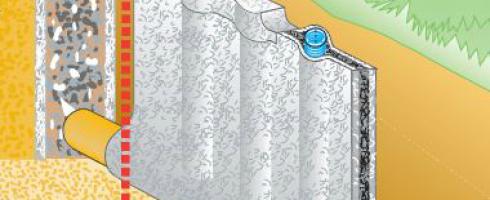 teradrain® RIV pour drainage en ISDND